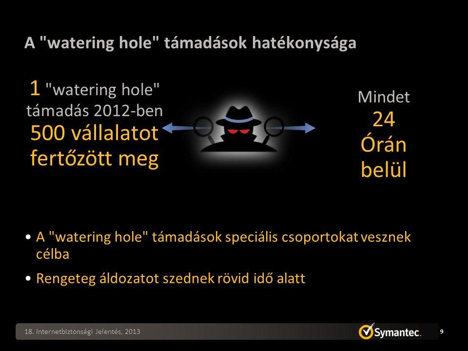 1 watering hole támadás 2012-ben 500 vállalatot fertőzött meg Mindet 24 Órán belül A watering hole támadások speciális csoportokat vesznek célba Rengeteg áldozatot szednek rövid idő alatt 18.