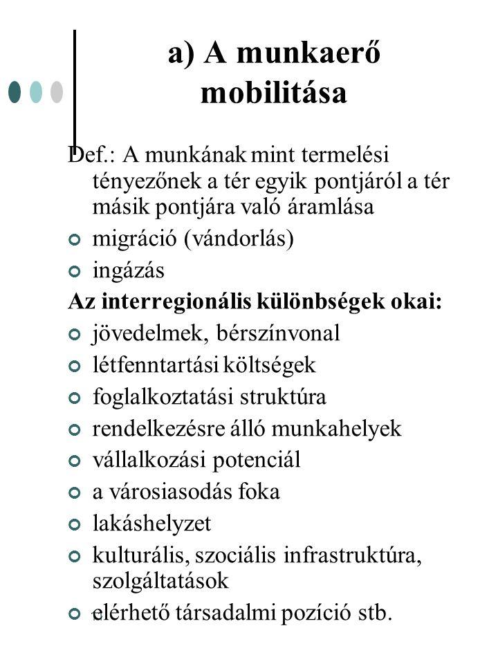 11 a) A munkaerő mobilitása Def.: A munkának mint termelési tényezőnek a tér egyik pontjáról a tér másik pontjára való áramlása migráció (vándorlás) i