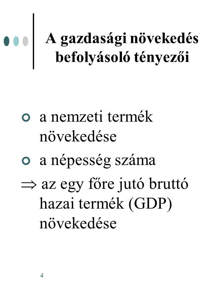 4 A gazdasági növekedés befolyásoló tényezői a nemzeti termék növekedése a népesség száma  az egy főre jutó bruttó hazai termék (GDP) növekedése