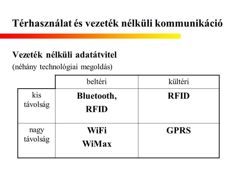 Térhasználat és vezeték nélküli kommunikáció Vezeték nélküli adatátvitel (néhány technológiai megoldás) beltérikültéri kis távolság Bluetooth, RFID nagy távolság WiFi WiMax GPRS
