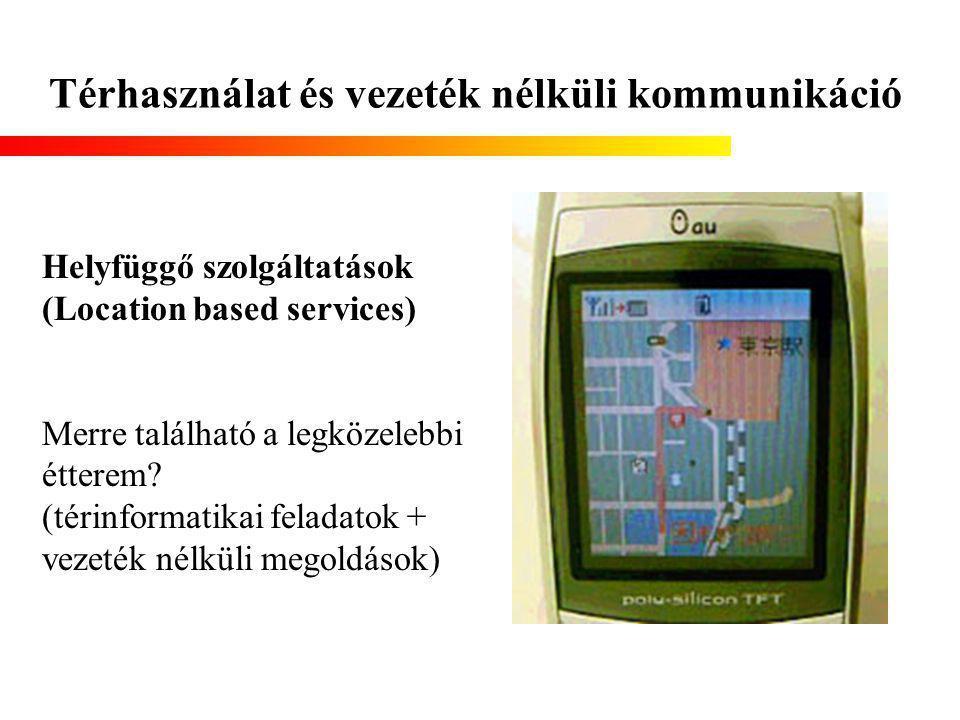 Térhasználat és vezeték nélküli kommunikáció Helyfüggő szolgáltatások (Location based services) Merre található a legközelebbi étterem? (térinformatik