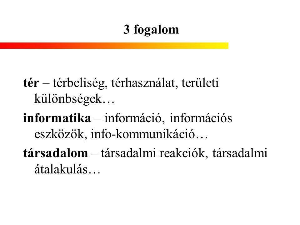 tér – térbeliség, térhasználat, területi különbségek… informatika – információ, információs eszközök, info-kommunikáció… társadalom – társadalmi reakciók, társadalmi átalakulás… 3 fogalom