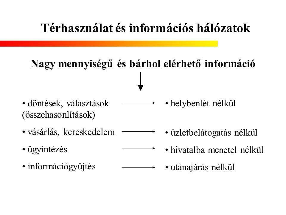 Térhasználat és információs hálózatok Nagy mennyiségű és bárhol elérhető információ döntések, választások (összehasonlítások) vásárlás, kereskedelem ügyintézés információgyűjtés helybenlét nélkül üzletbelátogatás nélkül hivatalba menetel nélkül utánajárás nélkül