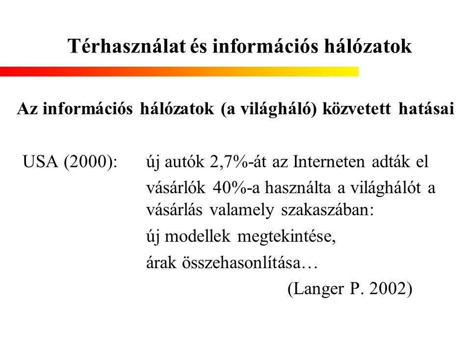 Az információs hálózatok (a világháló) közvetett hatásai USA (2000): új autók 2,7%-át az Interneten adták el vásárlók 40%-a használta a világhálót a v