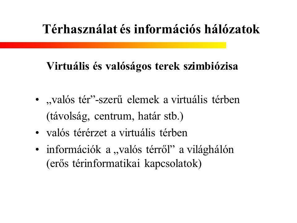 """Térhasználat és információs hálózatok Virtuális és valóságos terek szimbiózisa """"valós tér -szerű elemek a virtuális térben (távolság, centrum, határ stb.) valós térérzet a virtuális térben információk a """"valós térről a világhálón (erős térinformatikai kapcsolatok)"""