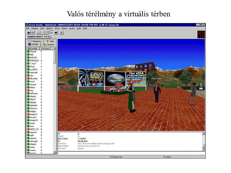 Valós térélmény a virtuális térben