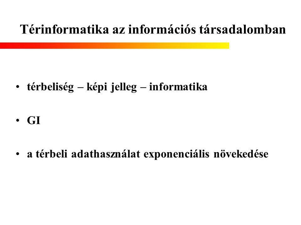 Térinformatika az információs társadalomban térbeliség – képi jelleg – informatika GI a térbeli adathasználat exponenciális növekedése