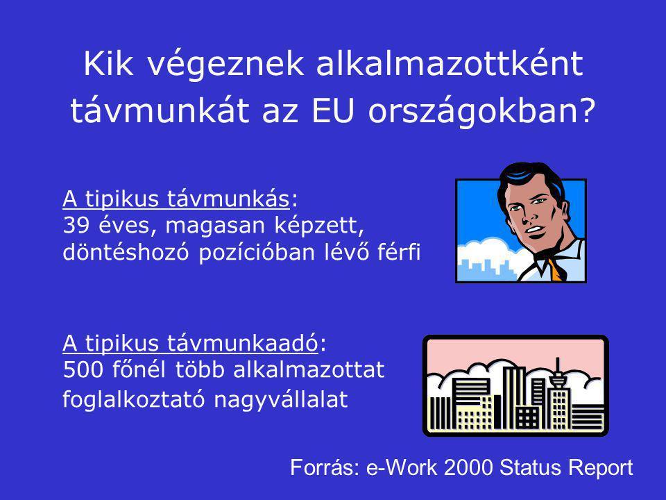 Kik végeznek alkalmazottként távmunkát az EU országokban.