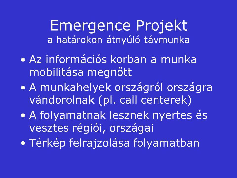 Emergence Projekt a határokon átnyúló távmunka Az információs korban a munka mobilitása megnőtt A munkahelyek országról országra vándorolnak (pl.