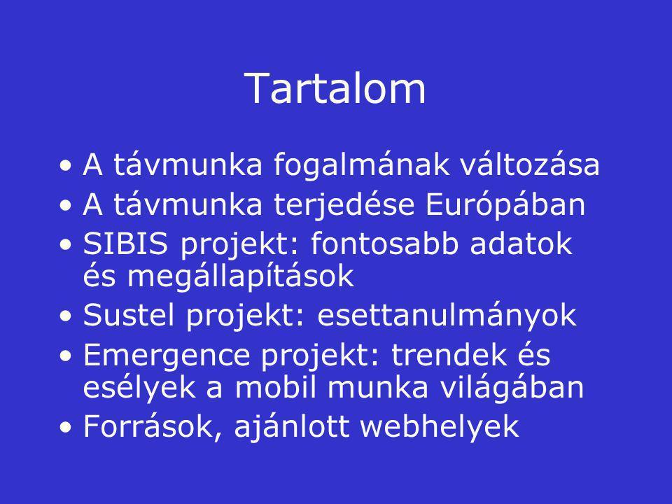 Tartalom A távmunka fogalmának változása A távmunka terjedése Európában SIBIS projekt: fontosabb adatok és megállapítások Sustel projekt: esettanulmányok Emergence projekt: trendek és esélyek a mobil munka világában Források, ajánlott webhelyek