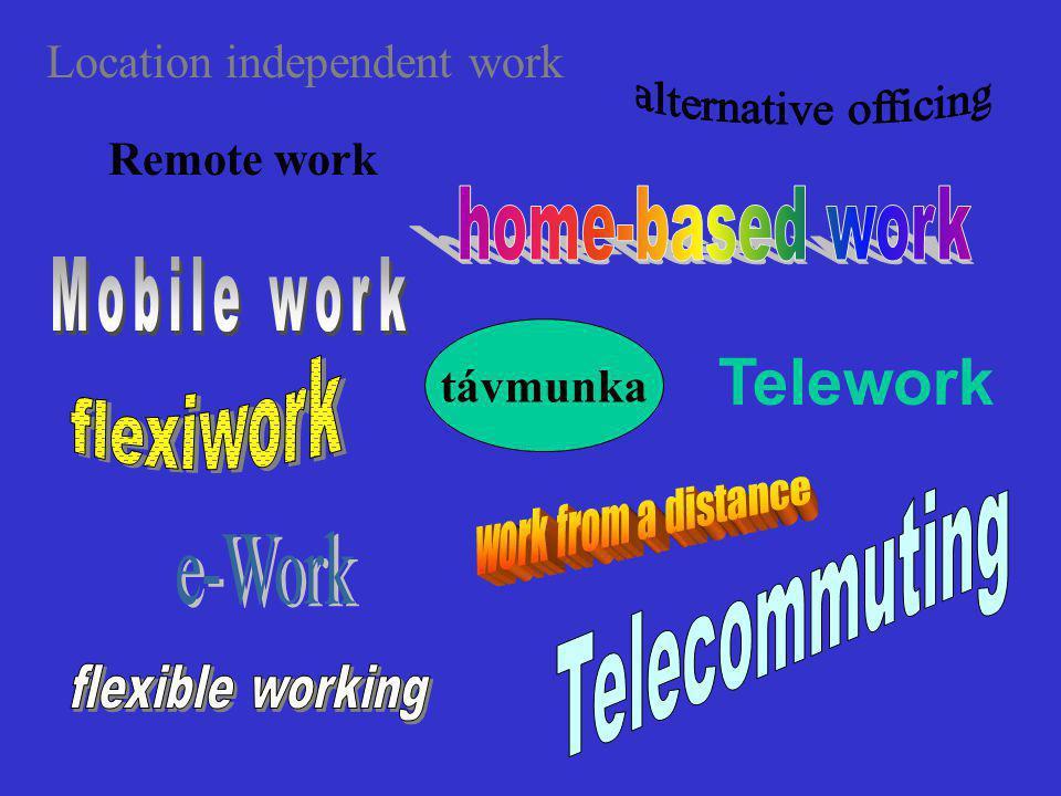A távmunka fogalma hagyományos munkahelytől távol rendszeresen számítógépen végzett munka, ahol a kapcsolattartás elektronikus úton (adatátvitel) valósul meg a munkaadóval idő dimenziók hely mód eszköz