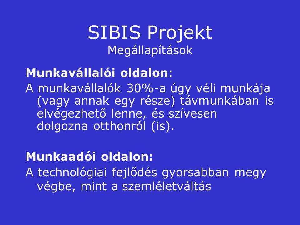 SIBIS Projekt Megállapítások Munkavállalói oldalon: A munkavállalók 30%-a úgy véli munkája (vagy annak egy része) távmunkában is elvégezhető lenne, és szívesen dolgozna otthonról (is).