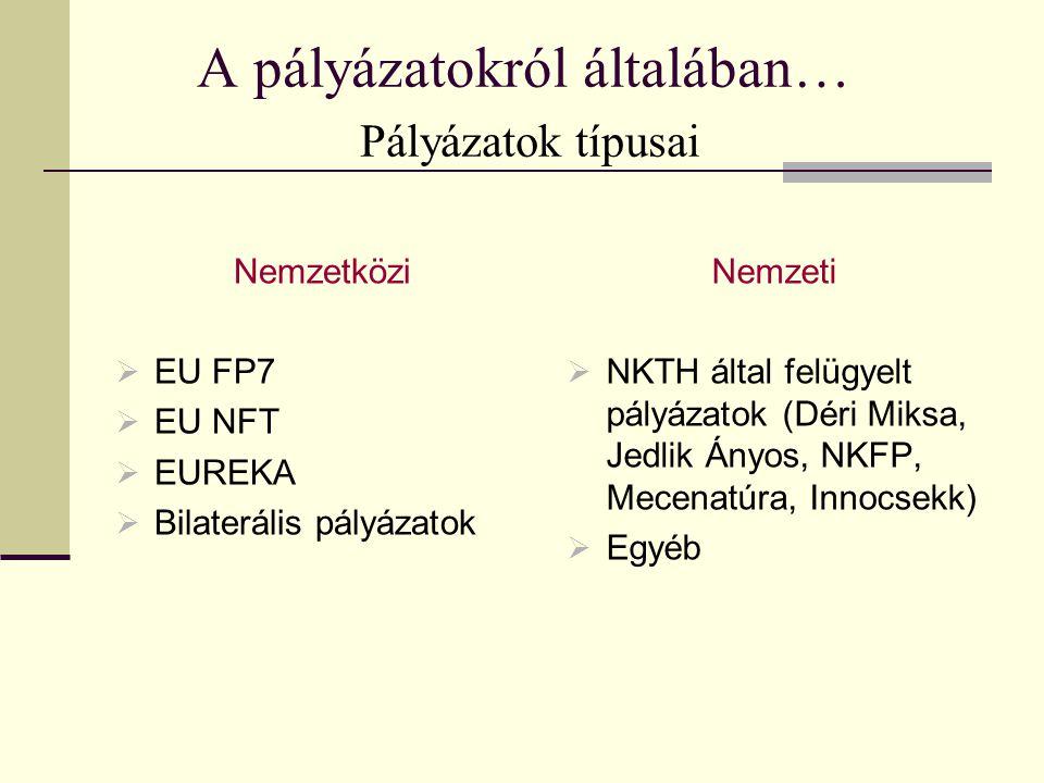 A pályázatokról általában… Pályázatok típusai Nemzetközi  EU FP7  EU NFT  EUREKA  Bilaterális pályázatok Nemzeti  NKTH által felügyelt pályázatok (Déri Miksa, Jedlik Ányos, NKFP, Mecenatúra, Innocsekk)  Egyéb