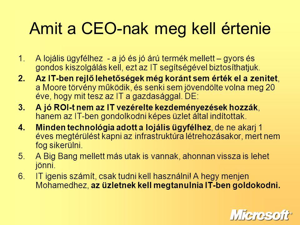Amit a CEO-nak meg kell értenie 1.A lojális ügyfélhez - a jó és jó árú termék mellett – gyors és gondos kiszolgálás kell, ezt az IT segítségével biztosíthatjuk.