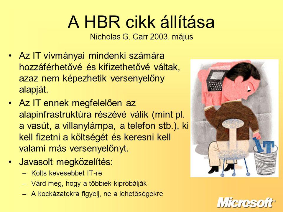 A HBR cikk állítása Nicholas G.Carr 2003.