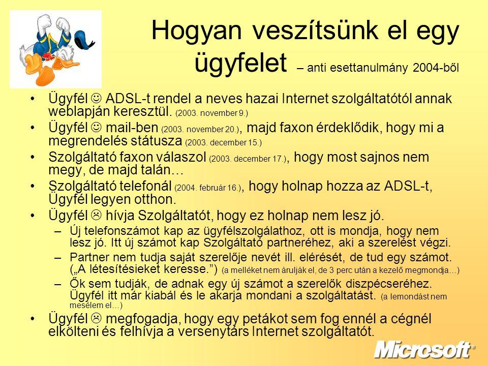 Hogyan veszítsünk el egy ügyfelet – anti esettanulmány 2004-ből Ügyfél ADSL-t rendel a neves hazai Internet szolgáltatótól annak weblapján keresztül.