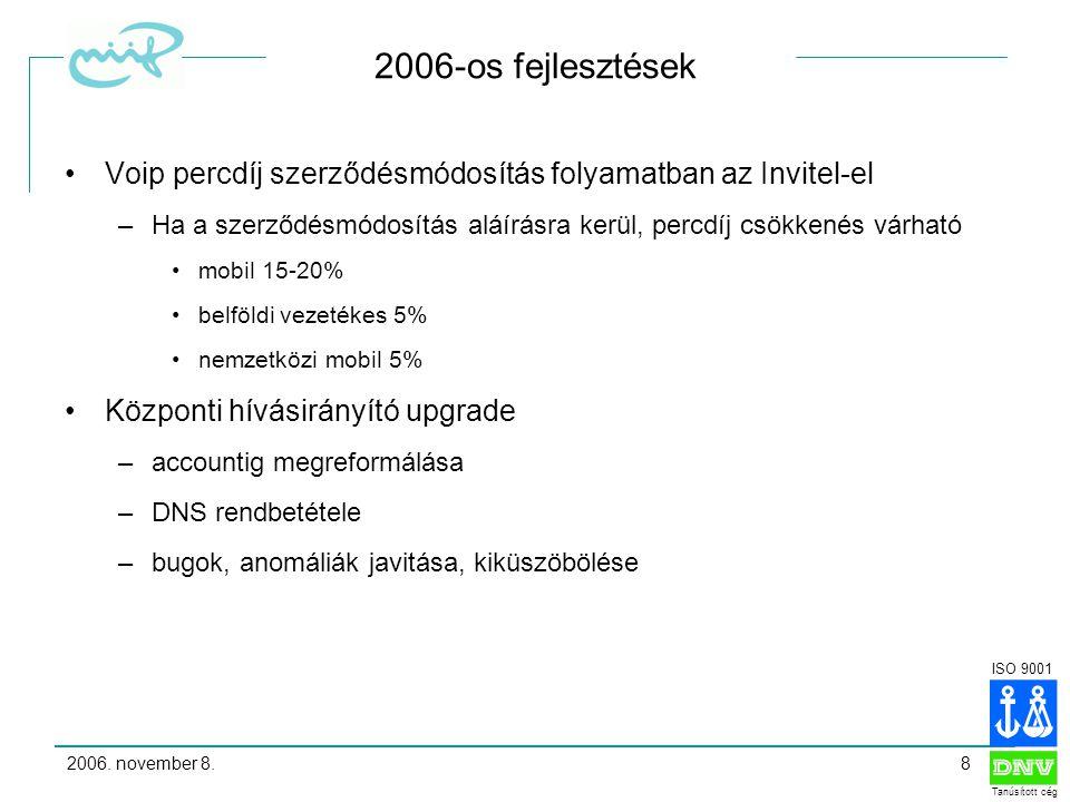 ISO 9001 Tanúsított cég 2006.november 8.9 Központi hívásirányító upgrade I.