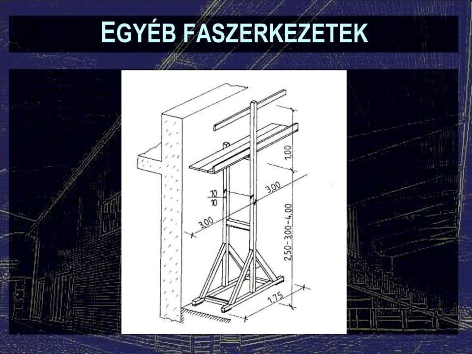 Zajvédő falak: –Anyagok:  hengeres fa  fűrészáru  hangelnyelő és szigetelőanyagok (közetgyapot, kőfeltöltés, stb.)  fém szerkezeti elemek (vegyes anyagú falak) E GYÉB FASZERKEZETEK