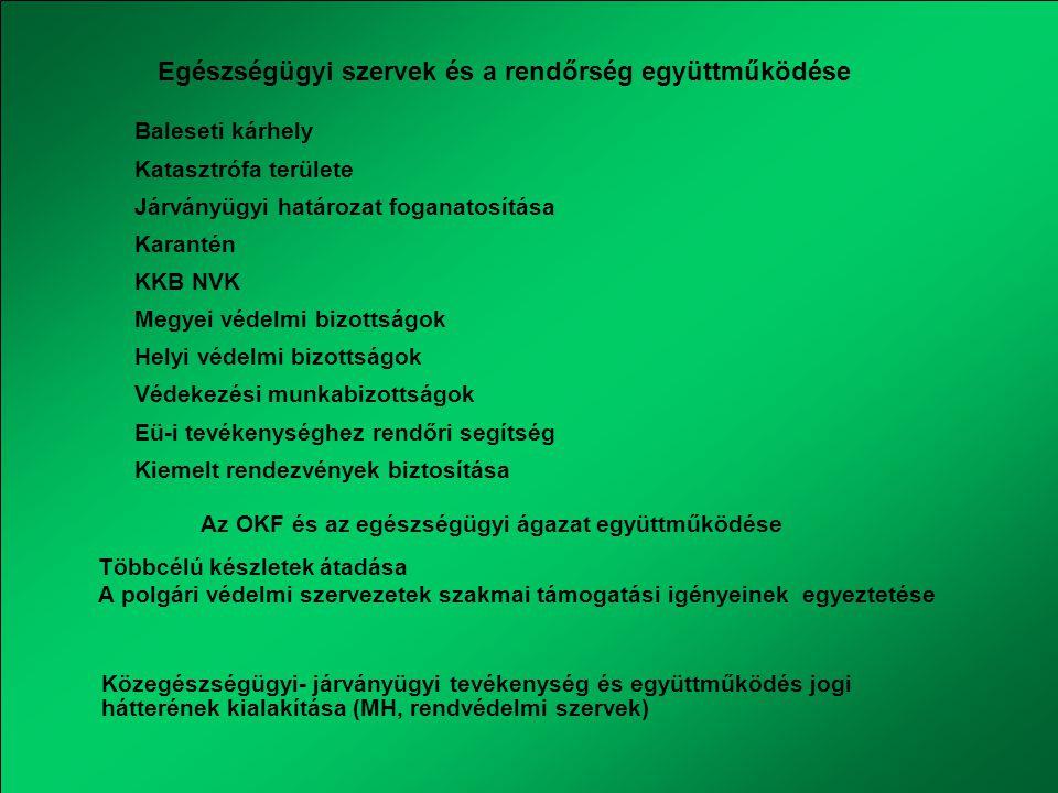 Átfogó fokozatú sugárvédelmi tanfolyam 2012.10. 9.
