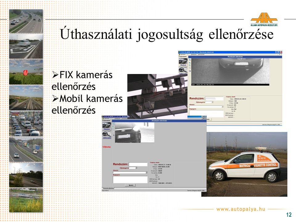 12 Úthasználati jogosultság ellenőrzése  FIX kamerás ellenőrzés  Mobil kamerás ellenőrzés