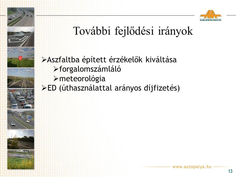 13 További fejlődési irányok  Aszfaltba épített érzékelők kiváltása  forgalomszámláló  meteorológia  ED (úthasználattal arányos díjfizetés)