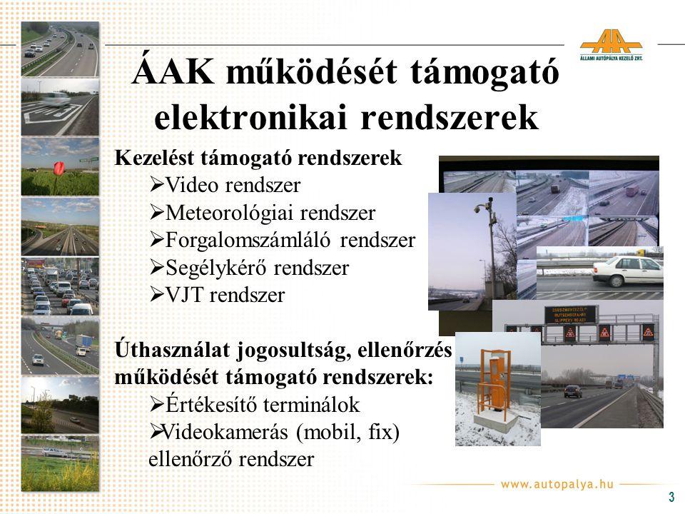 3 Kezelést támogató rendszerek  Video rendszer  Meteorológiai rendszer  Forgalomszámláló rendszer  Segélykérő rendszer  VJT rendszer Úthasználat