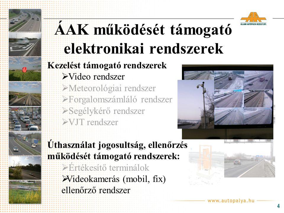 4 Kezelést támogató rendszerek  Video rendszer  Meteorológiai rendszer  Forgalomszámláló rendszer  Segélykérő rendszer  VJT rendszer Úthasználat