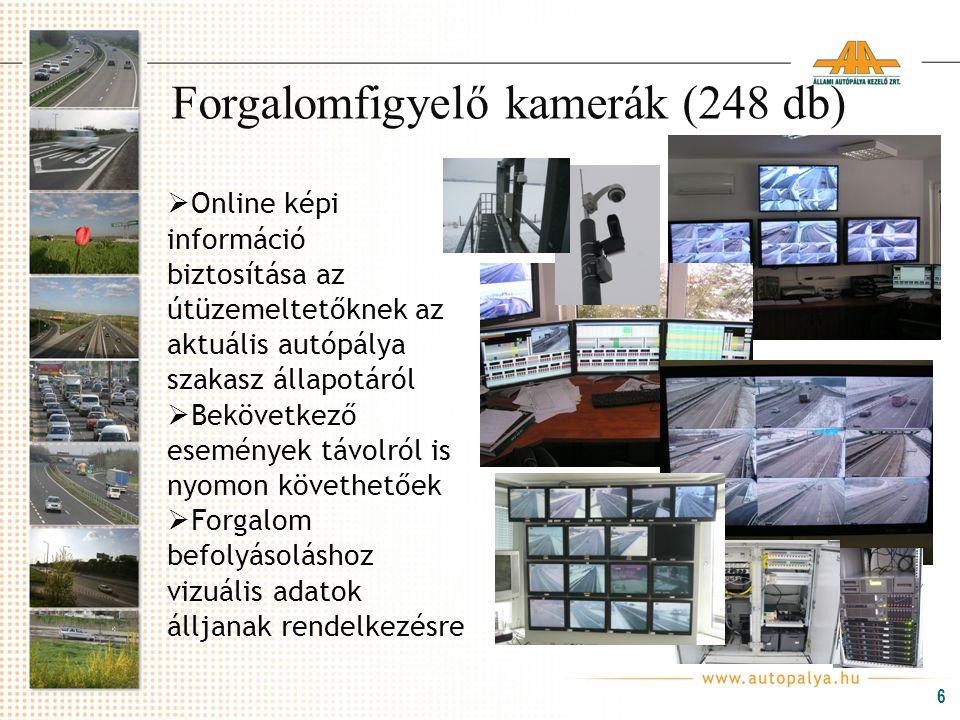 6 Forgalomfigyelő kamerák (248 db)  Online képi információ biztosítása az útüzemeltetőknek az aktuális autópálya szakasz állapotáról  Bekövetkező es