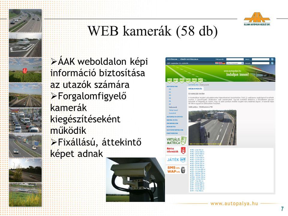 7 WEB kamerák (58 db)  ÁAK weboldalon képi információ biztosítása az utazók számára  Forgalomfigyelő kamerák kiegészítéseként működik  Fixállású, á