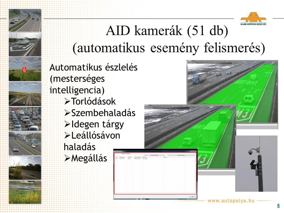 8 AID kamerák (51 db) (automatikus esemény felismerés) Automatikus észlelés (mesterséges intelligencia)  Torlódások  Szembehaladás  Idegen tárgy 