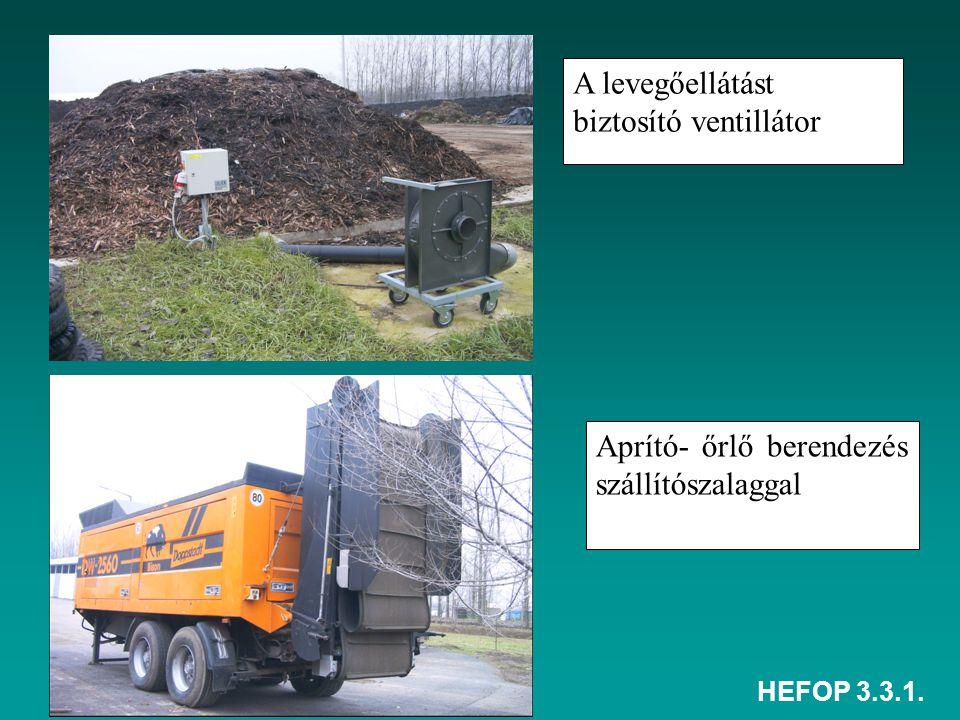 HEFOP 3.3.1. A levegőellátást biztosító ventillátor Aprító- őrlő berendezés szállítószalaggal
