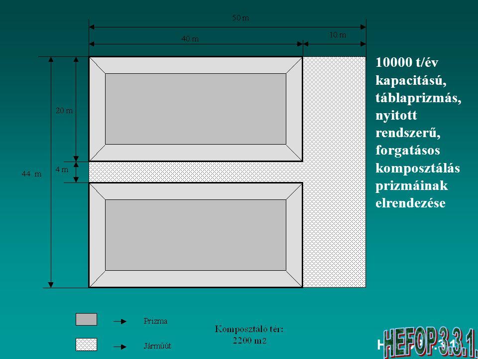 HEFOP 3.3.1. 10000 t/év kapacitású, táblaprizmás, nyitott rendszerű, forgatásos komposztálás prizmáinak elrendezése