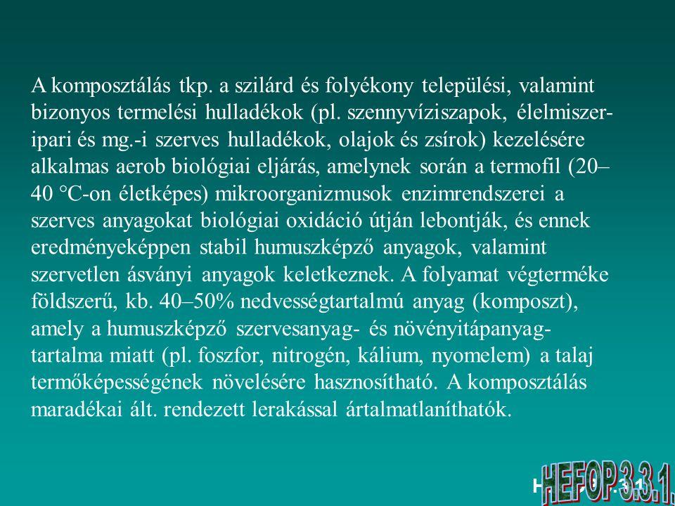 HEFOP 3.3.1. A komposztálás tkp. a szilárd és folyékony települési, valamint bizonyos termelési hulladékok (pl. szennyvíziszapok, élelmiszer- ipari és