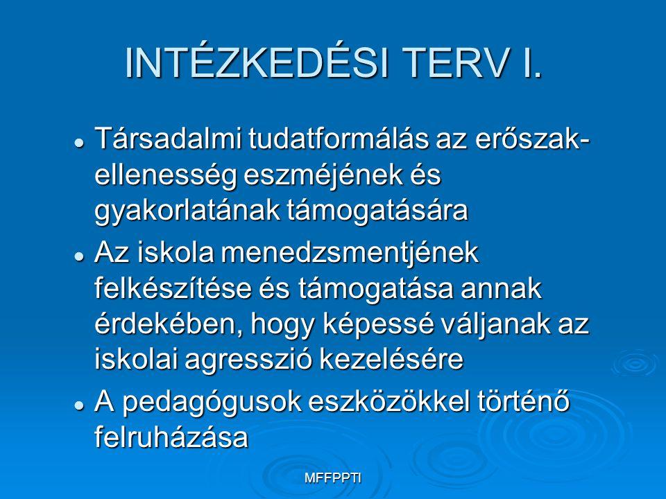 MFFPPTI CIVIL SZERVEZETEK az iskolai agresszió kezelésében V.