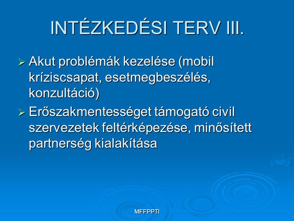 MFFPPTI INTÉZKEDÉSI TERV III.  Akut problémák kezelése (mobil kríziscsapat, esetmegbeszélés, konzultáció)  Erőszakmentességet támogató civil szervez