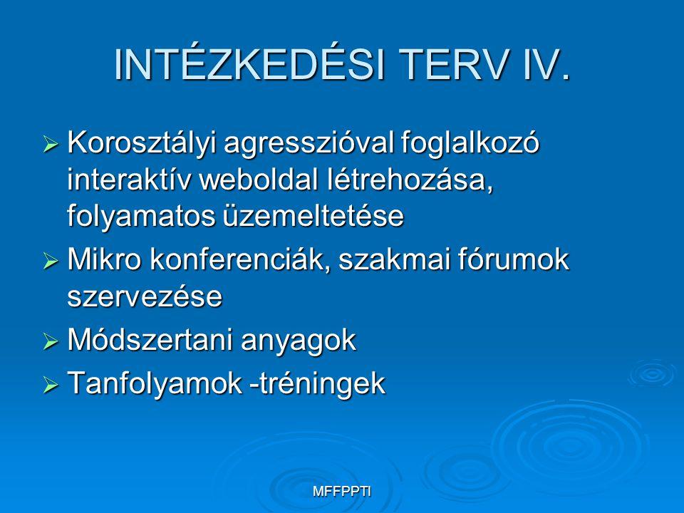 MFFPPTI INTÉZKEDÉSI TERV IV.  Korosztályi agresszióval foglalkozó interaktív weboldal létrehozása, folyamatos üzemeltetése  Mikro konferenciák, szak