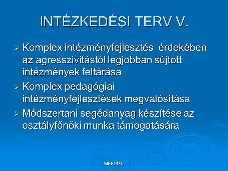 MFFPPTI INTÉZKEDÉSI TERV V.  Komplex intézményfejlesztés érdekében az agresszivitástól legjobban sújtott intézmények feltárása  Komplex pedagógiai i