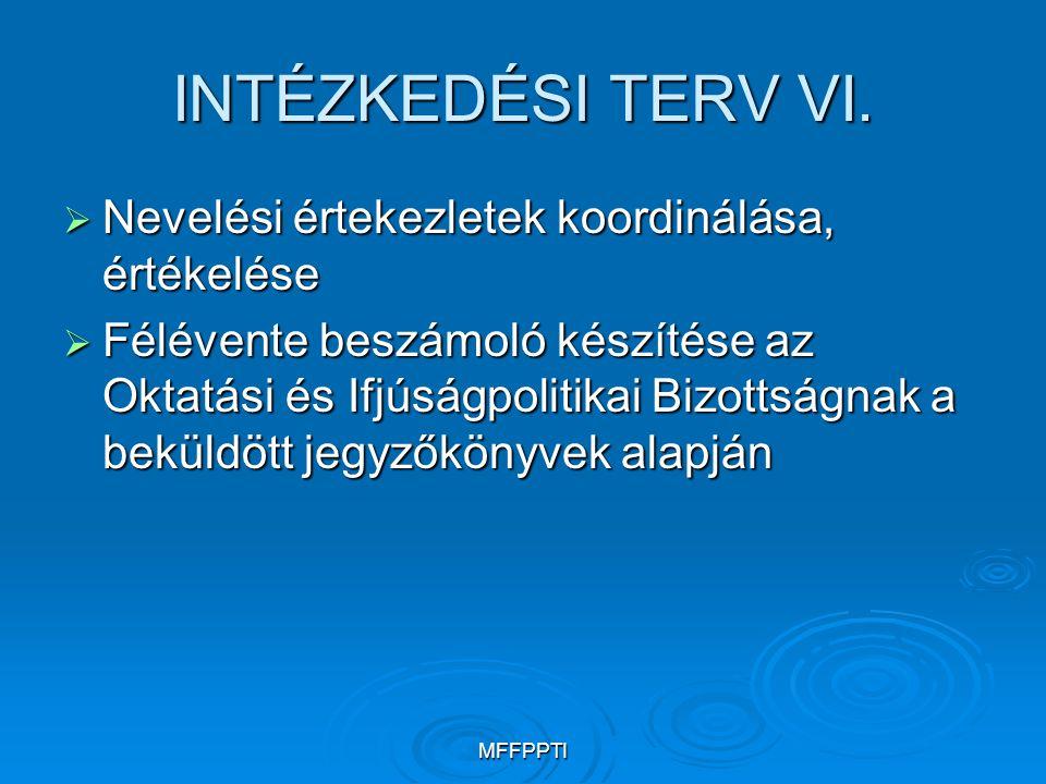 MFFPPTI NEVELÉSI ÉRTEKEZLETEK VII.