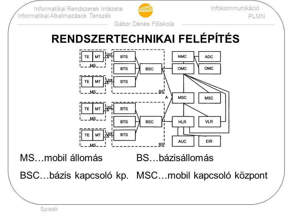 Gábor Dénes Főiskola Informatikai Rendszerek Intézete Informatikai Alkalmazások Tanszék Infokommunikáció PLMN Spisák GSM (Global System for Mobile Communication) 890-960 MHz sávban való átvitel (ebből 50MHz a kihasznált sávszélesség) 890-915 MHz mobil állomásról 935-960 MHz bázis állomáshoz 124 felhasználható 200 kHz sávszélességű full- duplex csatorna (ebből 42 jelzéscsatorna és 82 beszédátviteli csatorna)