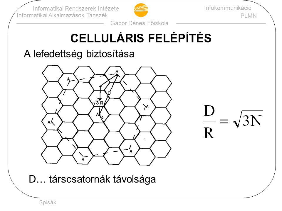 Gábor Dénes Főiskola Informatikai Rendszerek Intézete Informatikai Alkalmazások Tanszék Infokommunikáció PLMN Spisák CELLULÁRIS FELÉPÍTÉS több D/R arány használata (reuse partitioning) cellák megosztása (cell splitting) csatorna kiosztás