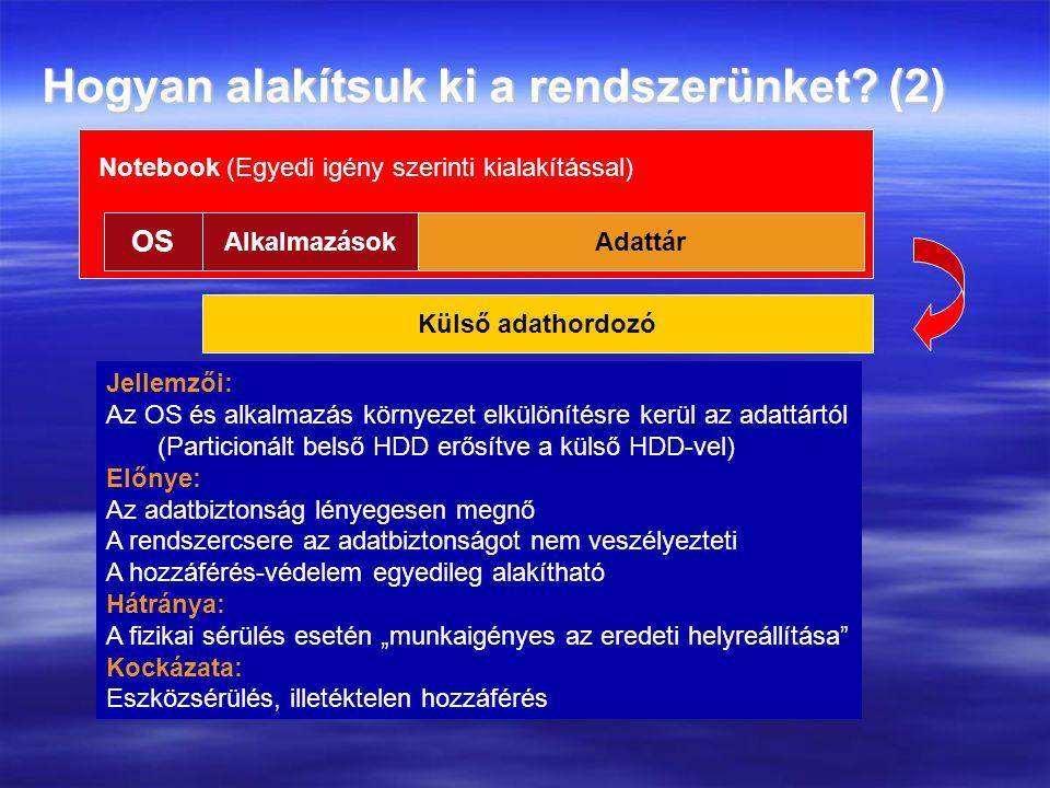 Hogyan alakítsuk ki a rendszerünket? (2) Notebook (Egyedi igény szerinti kialakítással) OS AlkalmazásokAdattár Külső adathordozó Jellemzői: Az OS és a