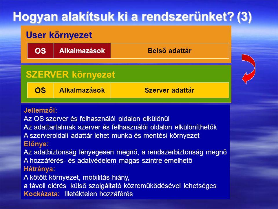 Hogyan alakítsuk ki a rendszerünket? (3) User környezet OS AlkalmazásokBelső adattár Jellemzői: Az OS szerver és felhasználói oldalon elkülönül Az ada
