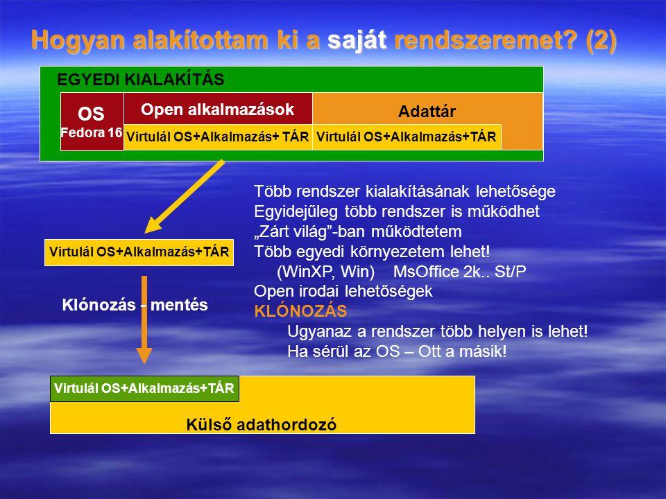 Hogyan alakítottam ki a saját rendszeremet? (2) EGYEDI KIALAKÍTÁS OS Fedora 16 Open alkalmazások Adattár Külső adathordozó Virtulál OS+Alkalmazás+ TÁR