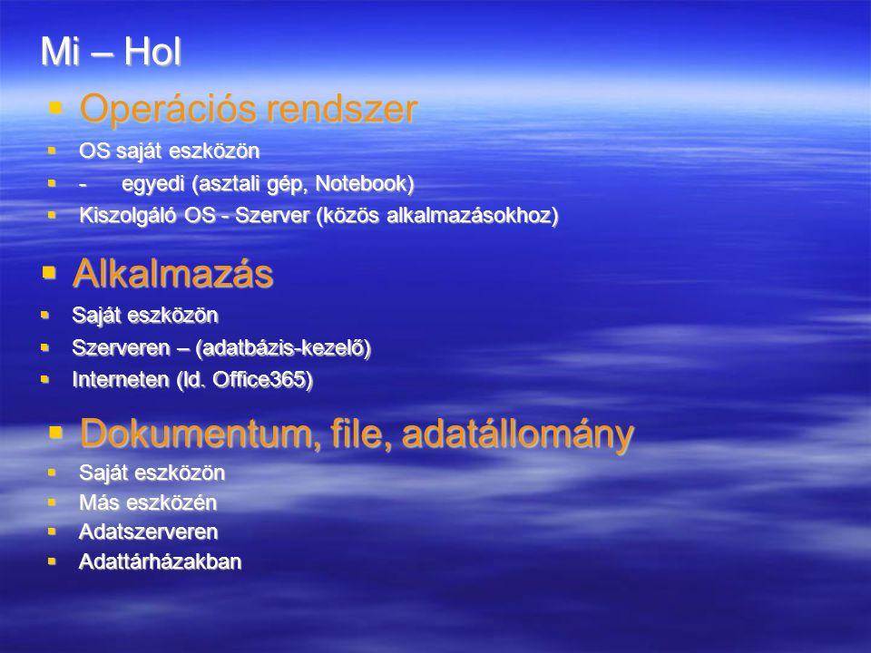Mi – Hol  Dokumentum, file, adatállomány  Saját eszközön  Más eszközén  Adatszerveren  Adattárházakban  Operációs rendszer  OS saját eszközön 