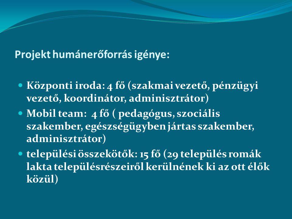 projekt tevékenysége egészségügyi tanácsadás, szűrések szervezése a telepekre 10 komplex fejlesztő foglalkozás megvalósítása képzések, munkapiaci lehetőségek ismertetése, a képzésekbe bevonás elősegítése, együttműködve a roma munkaerő-piaci menedzserekkel, a munkaügyi központtal, önkormányzatokkal információszolgáltatás, adminisztratív dokumentumok, kérelmek megírásában való segítségnyújtás bűnmegelőzési programok szervezése, kapcsolattartás a rendőrséggel, család- és ifjúságvédelmi intézményekkel tanulói ösztöndíjak feltérképezése, segítségnyújtás a pályázatok benyújtásában, a továbbtanulásban való segítségnyújtás, (roma nemzetiségű gimnáziumokkal, középiskolákkal való kapcsolattartás)