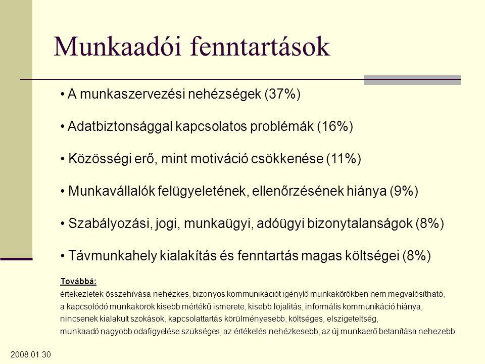 2008.01.30 Munkaadói fenntartások A munkaszervezési nehézségek (37%) Adatbiztonsággal kapcsolatos problémák (16%) Közösségi erő, mint motiváció csökke