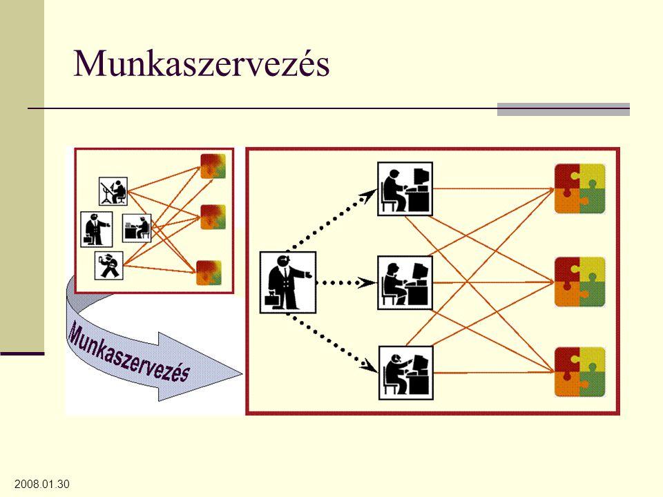 2008.01.30 Munkaszervezés