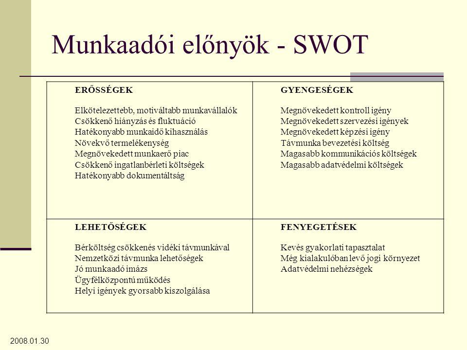 2008.01.30 Munkaadói előnyök - SWOT ERŐSSÉGEK Elkötelezettebb, motiváltabb munkavállalók Csökkenő hiányzás és fluktuáció Hatékonyabb munkaidő kihaszná