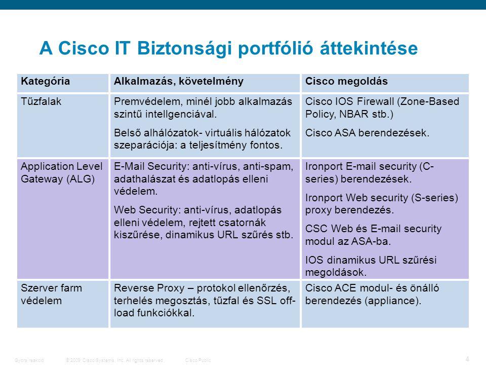 5 © 2009 Cisco Systems, Inc.