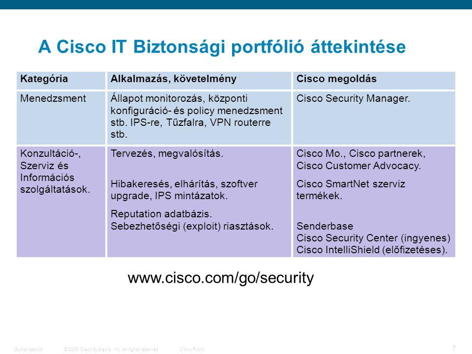 © 2009 Cisco Systems, Inc. All rights reserved.Cisco PublicGyors reakció 8 ASA és ASA OS 8.2